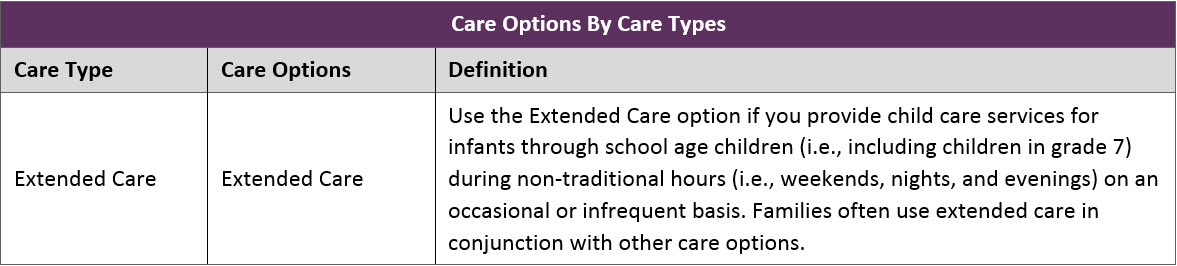 Table showing description of the extended care option.